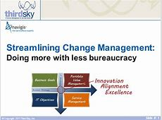 Streamlining Change Management Doing More With Less