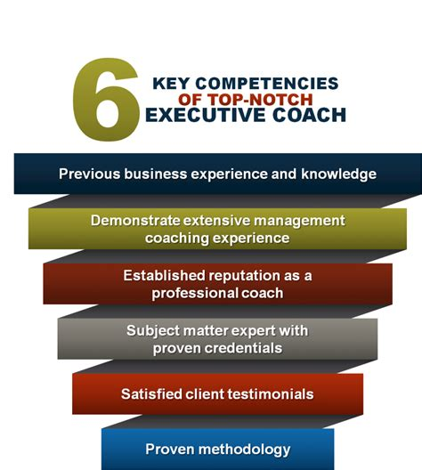 professional coach management leadership coaching