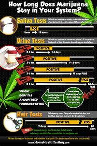 what is the active chemical in cannabis