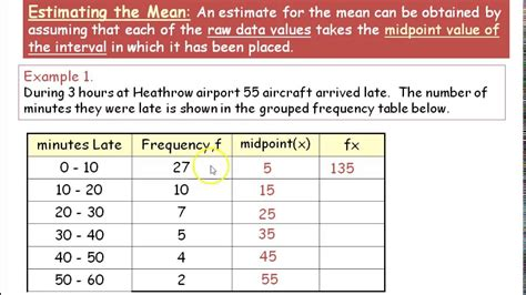 grouped median mean mode data
