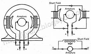 General Electric Dc Shunt Motor Wiring Diagram