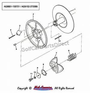 Club Car Golf Cart Shifter Parts Diagram 3710 Archivolepe Es