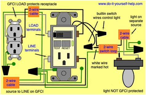 A Light Wiring Diagram For Gfi by Gfci Switch Outlet Wiring Diagrams Do It Yourself Help