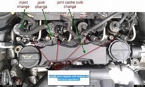 Joint Injecteur 1 6 Hdi 90 : peugeot 307 voir le sujet liquide noir autour des injecteurs 307 sw 90 forum ~ Farleysfitness.com Idées de Décoration