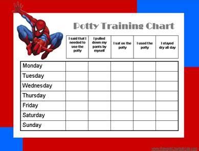 potty chart printables