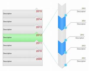 Simple Timeline Chart Free Simple Timeline Chart Templates
