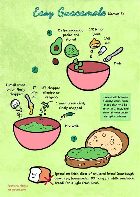 Quick Food Easy Guacamole By Majnouna On Deviantart