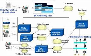Test Automation Framework  Taf   24
