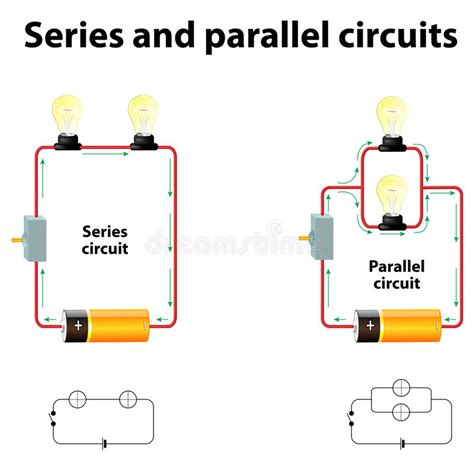 Series Parallel Circuits Stock Vector Illustration