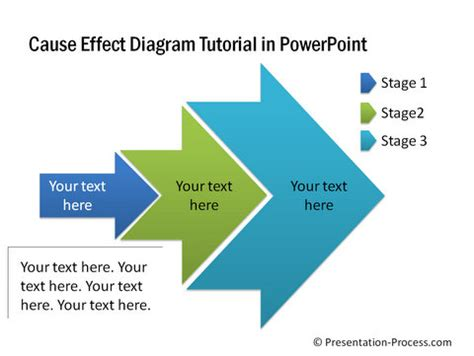 powerpoint  effect video tutorial