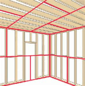how to guide for drywall installation