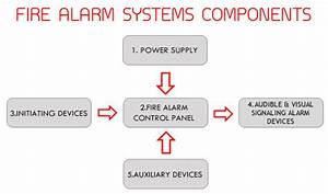 Communication Supply Co   Ltd