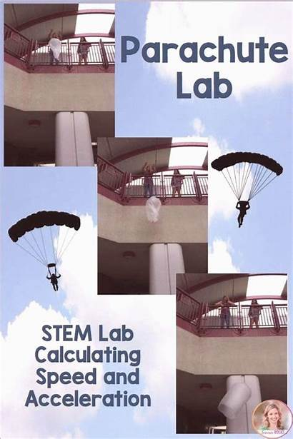 Parachute Speed Acceleration Lab Physics Build Calculating