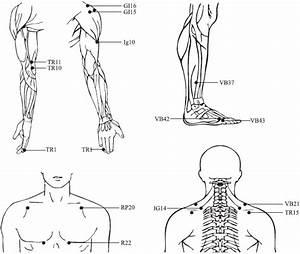 Почему болят суставы при неврозе