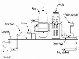 Hayward Super Pump Wiring Diagram Gallery