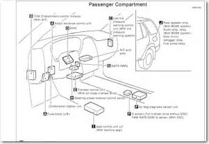 Nissan Sentra Fuse Box Imageresizertool