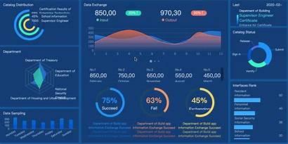 Dashboards Business Data Visualization Guide Finereport Smart