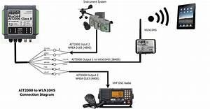 Digital Antenna Wiring