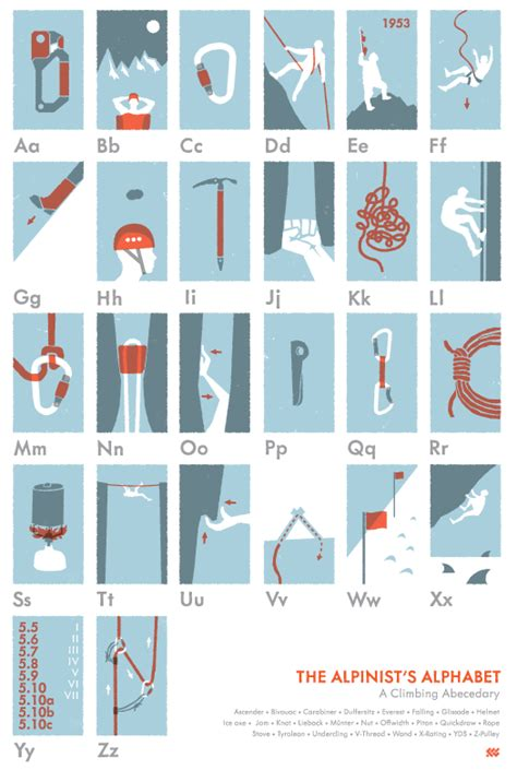 The Abc's Of Climbing Can You Name Them All