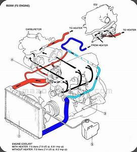 Mazda B2200 Coolant Flow Diagram