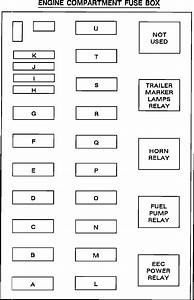 Underhood Fuse Box Diagram 1994 F150