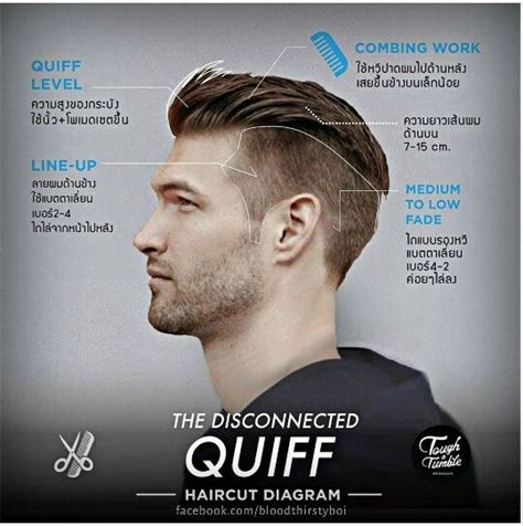 disconnected quiff mens hair pinterest haircuts