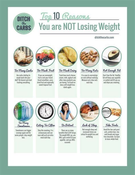 top  reasons youre  losing weight    carb