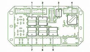 2006 Range Rover Main Fuse Box Diagram
