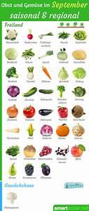 Wann Welches Gemüse Pflanzen Tabelle : obst gem se regional und saisonal einkaufen im september ~ Frokenaadalensverden.com Haus und Dekorationen