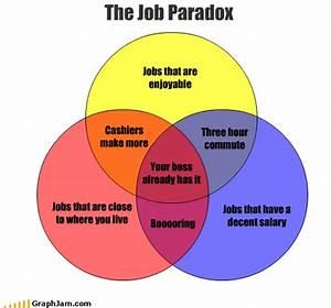 The Job Paradox   Explained