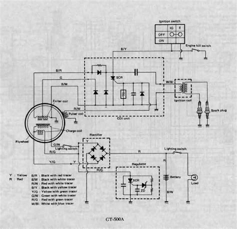 suzuki gt500 wiring diagram new gt500 electrics some trouble shooting charts and wiring diagram suzuki two strokes
