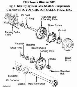 How To Install Rear Axel Seal On 1995 Toyta 4runner 2