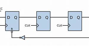 Flip Flop Circuit With Timing Diagram