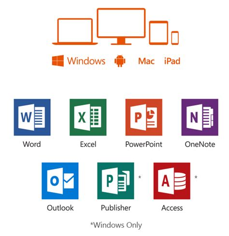 pc mac bureau amazon com microsoft office 365 personal 1 year