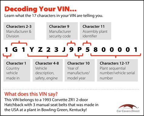 decoding  vehicles vin vehicle identification number