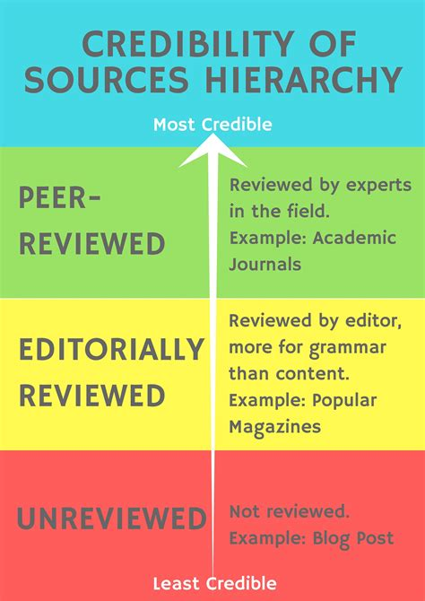 Writing a research paper in apa development business plan pdf online powerpoint website online powerpoint website writing abstract for research paper ppt