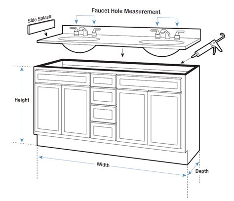 best place to buy bathroom vanities vanity tops buying guide hayneedle com