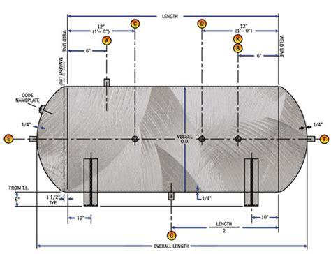 home design estimate g 240 diagram pressure temperature ratings central