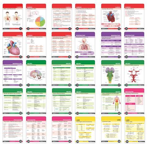 nursing notes  high yield pocket nursing reference