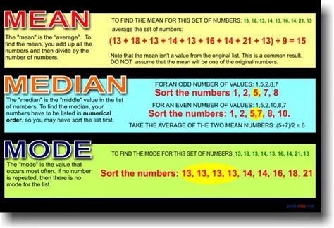 range median and mode median mode median mode range