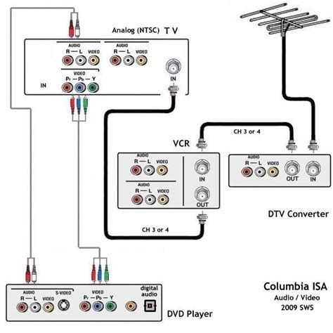 Cable Tv Hook Up Diagram by Wiring Diagrams Hookup Dvd Vcr Tv Hdtv Satellite Cable