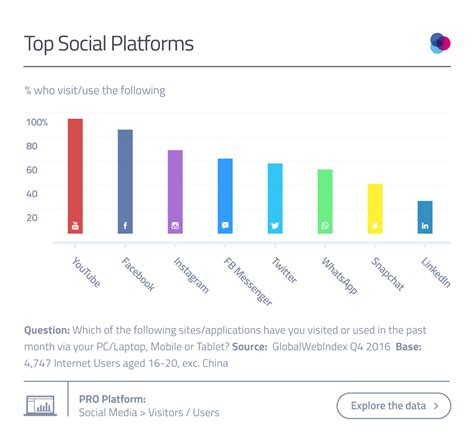 Simply Social Academy: Why Influencer Marketing Works for ...