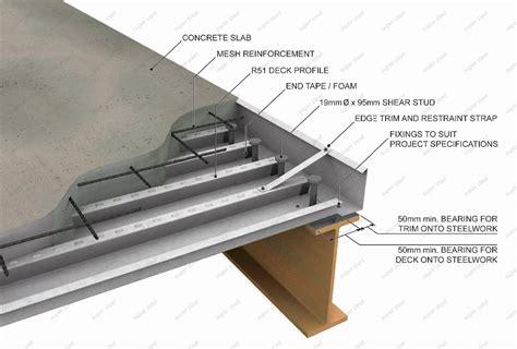 Galvanized Steel Floor Decking Sheet,steel Decking Prices