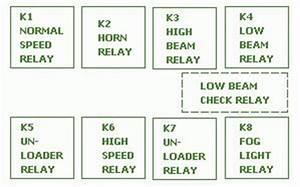 Bmw Fuse Box Diagram  Fuse Box Bmw 90 325ix Diagram