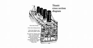 Limited Edition  Exclusive Titanic Cross Section Diagram