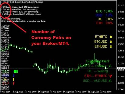 Currency Meter Strength Mt5 Crypto Metals Indicator