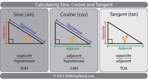 Introduction To Trigonometry Skillsyouneed