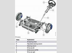 BimmerFile Technical Report The BMW M2 BimmerFile
