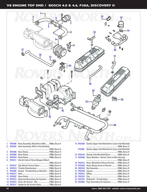 Discovery Engine Diagram by Range Rover P38a Engine Emissions Rovers Land