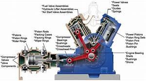 Block Diagram Of Compressor